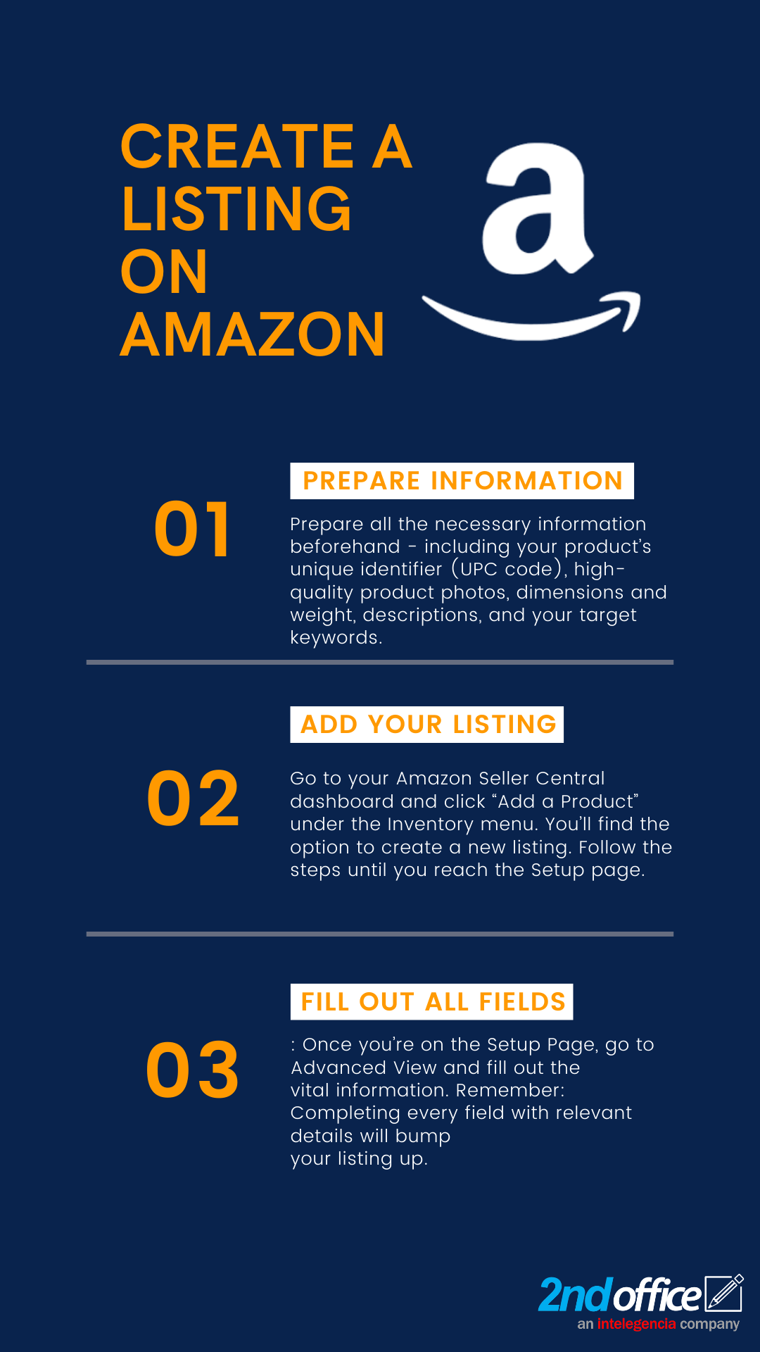 How to create a listing on Amazon