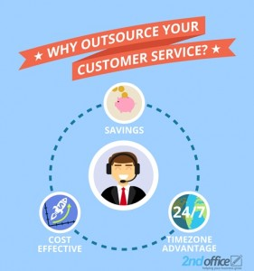 CSR Outsourcing for Ecommerce Business