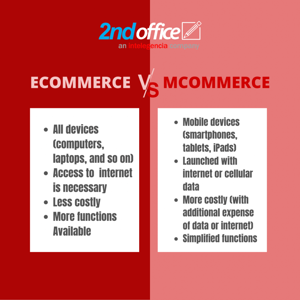 Comparison of eCommerce and mCommerce